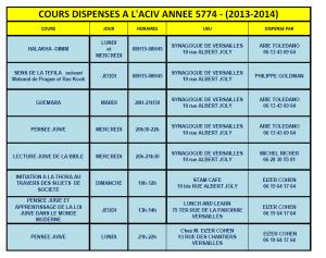 ACIV cours 2013 2014