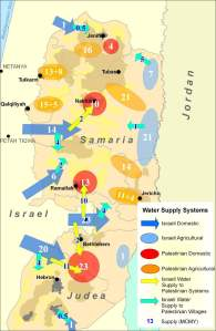 The Israeli-Palestinian Water Conflict