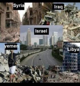 Israël peuple puni ?