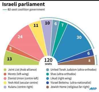 Knesset Mai 2015.jpg